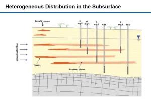 Geophysical logging for soil moisture