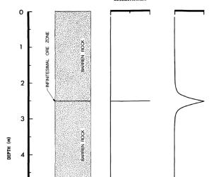 Gamma logging techniques for Uranium