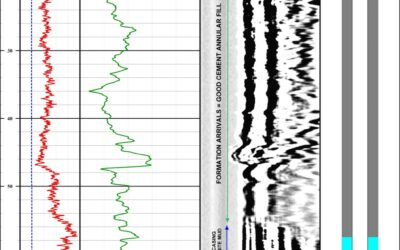Water Well Integrity & Compliance Testing using the Fullwave Sonic Geophysical Logging Method