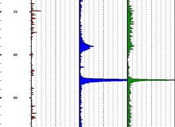 Spectral Gamma Logging – Overview.