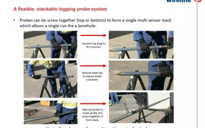 Logging Operations: Logging Probe Stacks